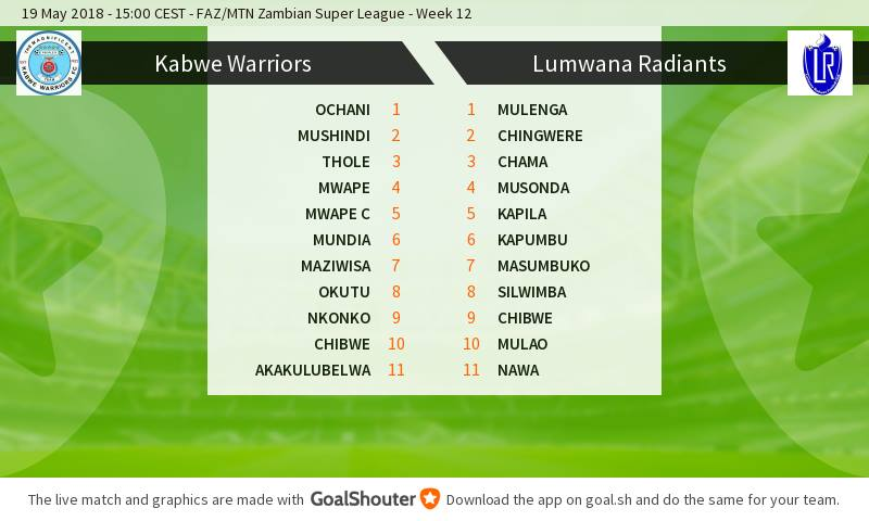 Kabwe Warriors vs Lumwana Radiants week 12